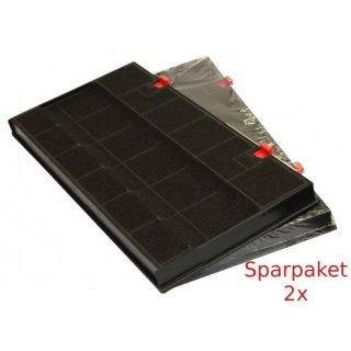 2er SET daniplus© Aktiv-Kohlefilter rechteckig passend für Typ150, KF80, DKF24 - AEG, Electrolux, Juno, Bauknecht, Wh