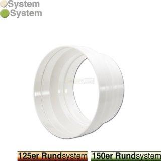 7,30€//M Abluft Schlauch Abluftschlauch Ø150mm ALU Universal 3m Trockner